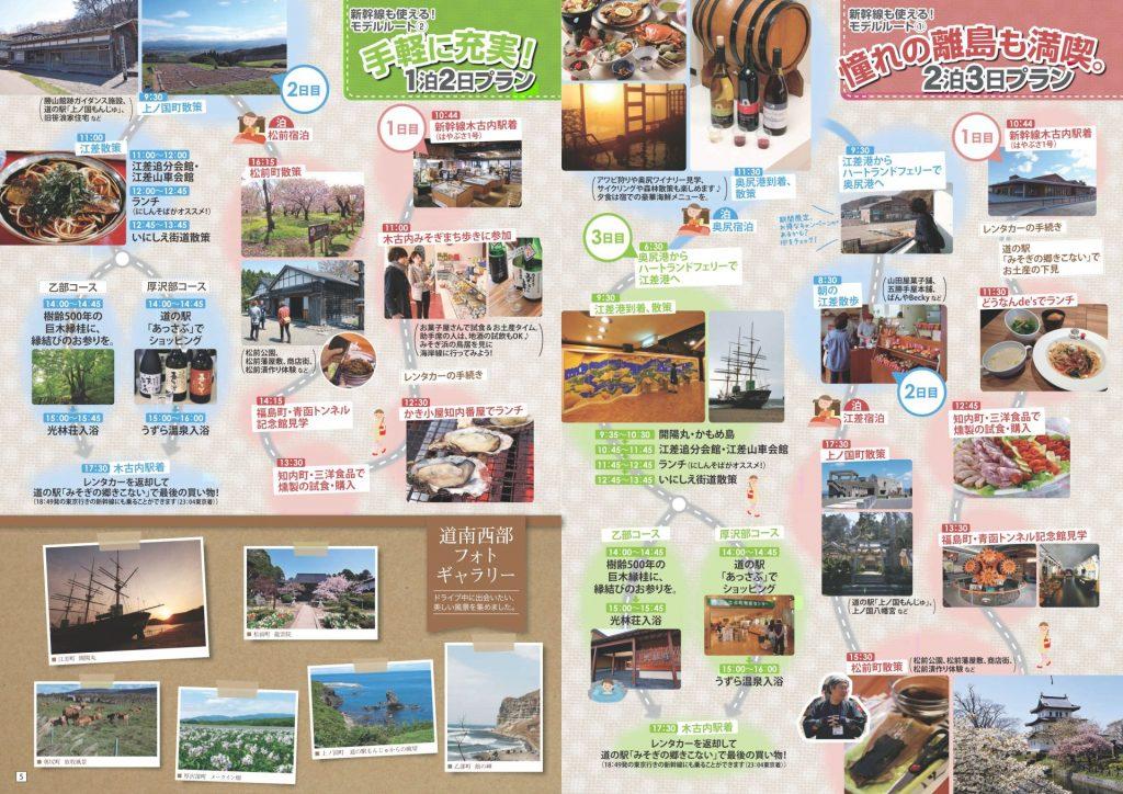 旬感・千年北海道 モデルコース
