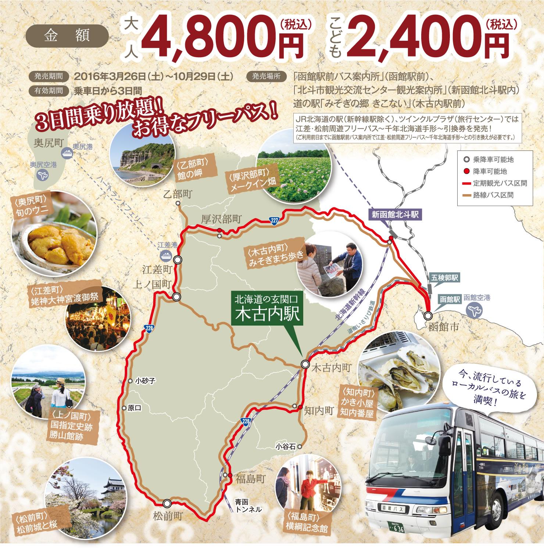 千年北海道